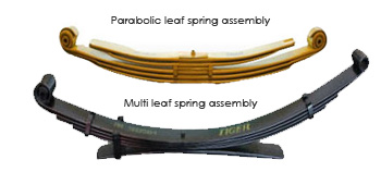 Tiger Leaf Spring Product Design