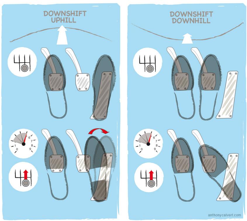 Heel-and-Toe Downshifting