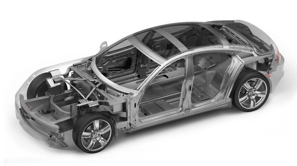Body on Honda Body Parts Diagram