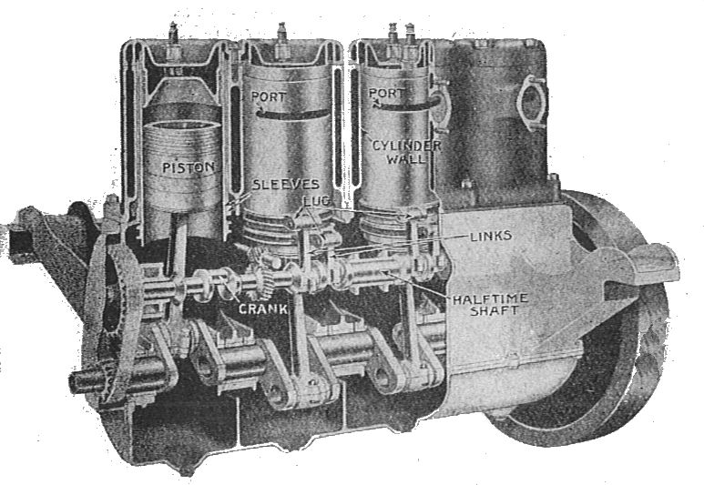 Knight sleeve valveengine